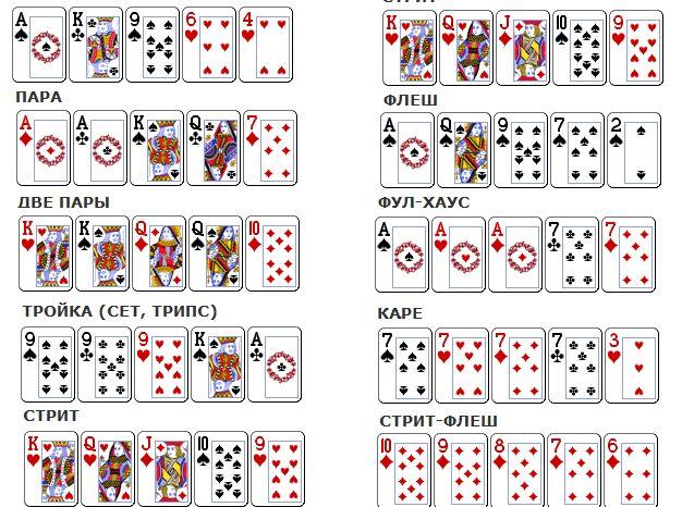 kak-igrat-v-poker-pravila_1.jpeg