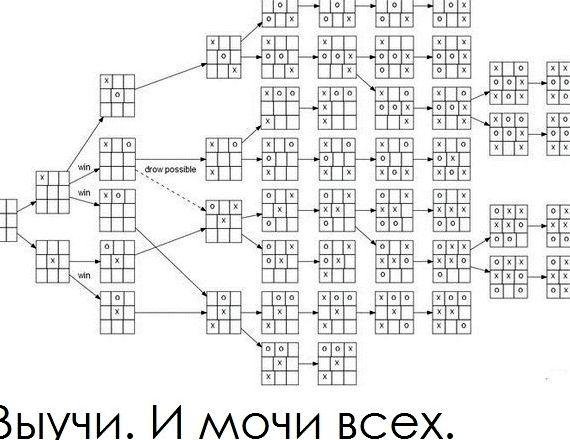krestiki-noliki-shema-pobedy_1.jpg