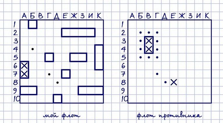 morskoj-boj-igrat-onlajn-po-kletochkam_1.jpg