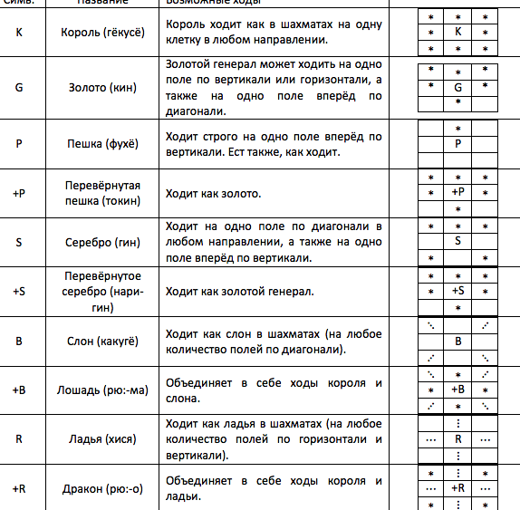 podrobnye-pravila-igry-v-shahmaty_1.png