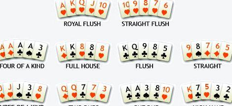Покер если одинаковые комбинации