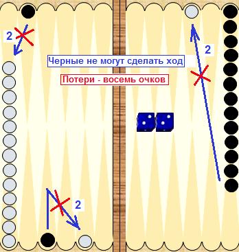 pravila-i-strategii-igry-v-nardy_1.png