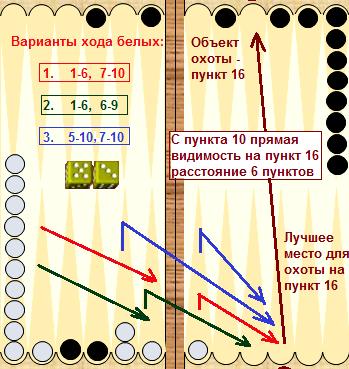 Правила игры в нарды 6 1