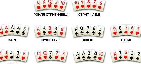 pravila-pokera-tehasskij-holdem_1.png