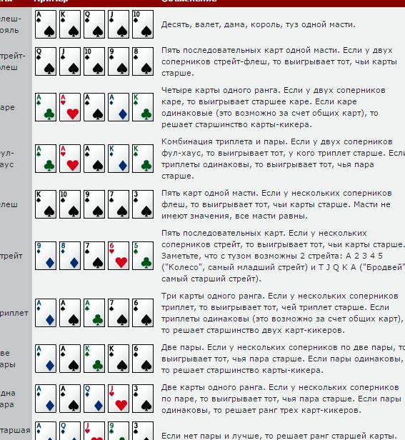 pravila-tehasskogo-pokera_1.png