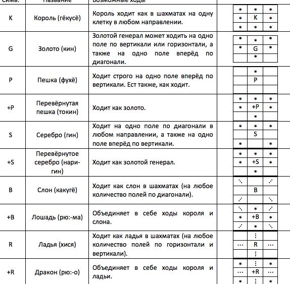 pravili-igry-v-shahmaty_1.png