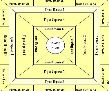 preferans-terminy_1.png