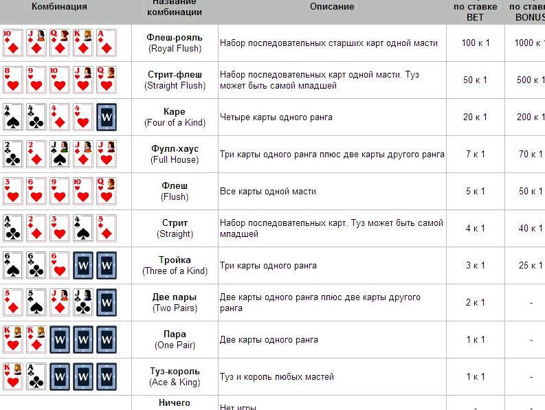 russkij-poker-pravila_1.jpg