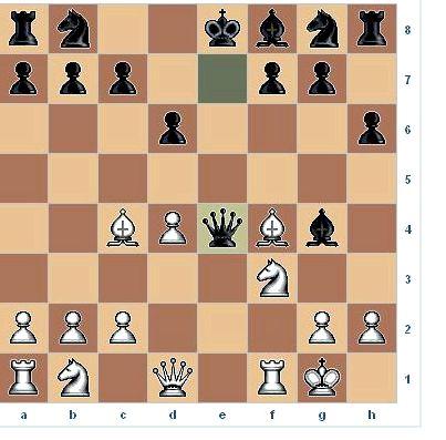 shahmaty-igrat-na-urovne-1-go-razrjada_1.jpg
