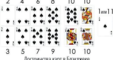 Blackjack правила