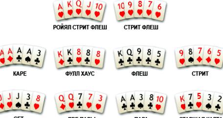 Играть покер техасский холдем