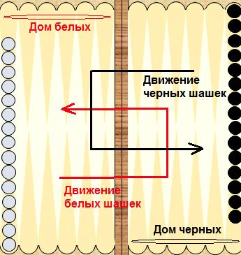 igrat-v-nardy-iz-domika-v-domik_1.png