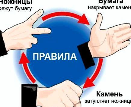 kak-igrat-v-kamen-nozhnicy-bumaga_1.jpg
