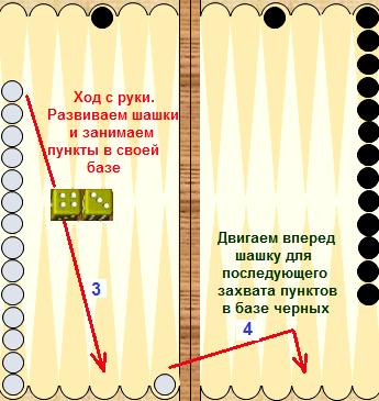 kak-igrat-v-nardy-pravila_1.png