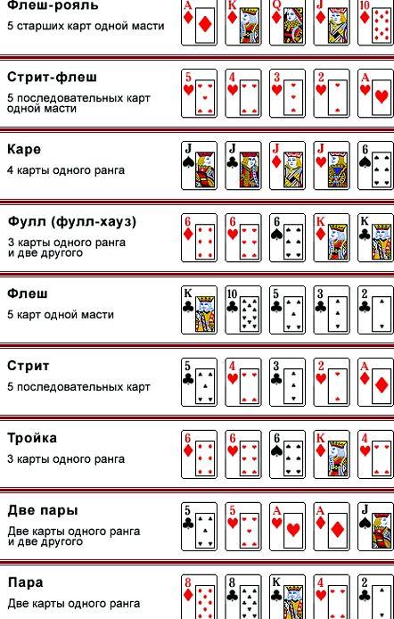 kak-igrat-v-poker-dlja-nachinajushhih_1.jpg