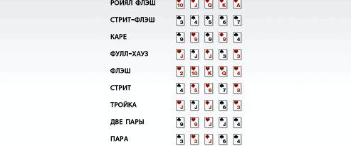 kak-igrat-v-poker-instrukcija_1.jpg