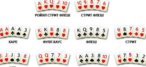 kak-igrat-v-poker-pravila-igry_1.jpg