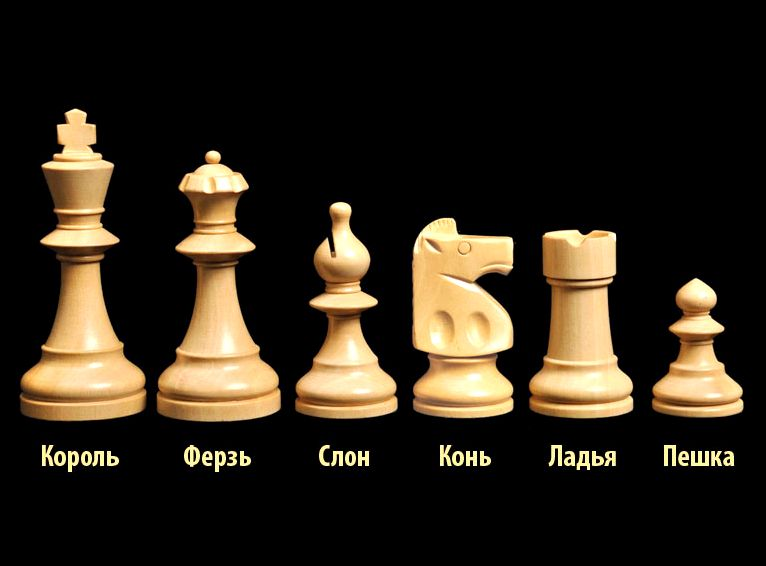 Как правильно играть в шахматы