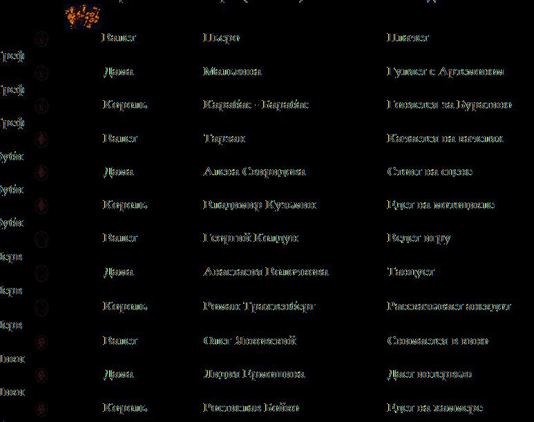 kak-vyigrat-v-duraka-v-karty_1.png