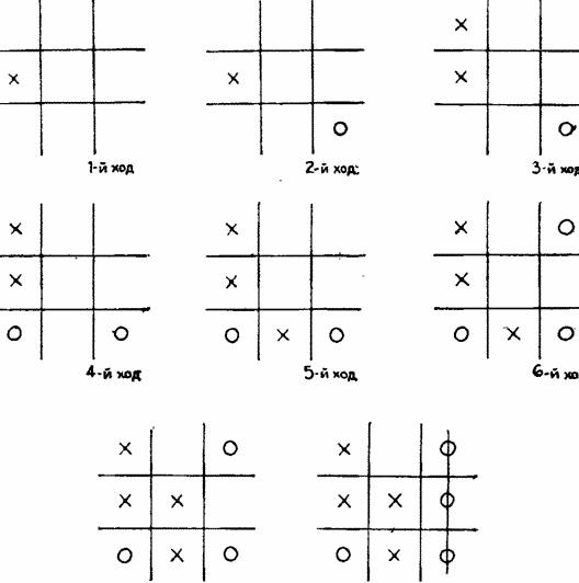krestiki-noliki-besproigryshnyj-variant_1.png