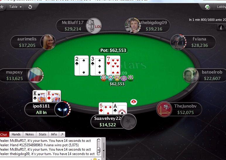 Покер старс мобильная версия скачать бесплатно