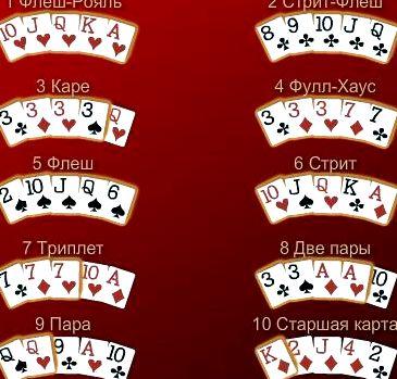 poker-znachenie-kombinacij_1.jpg