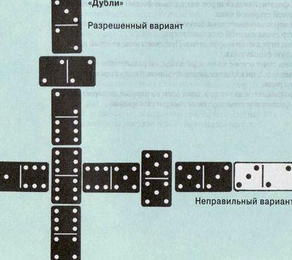 Правила игры домино фото