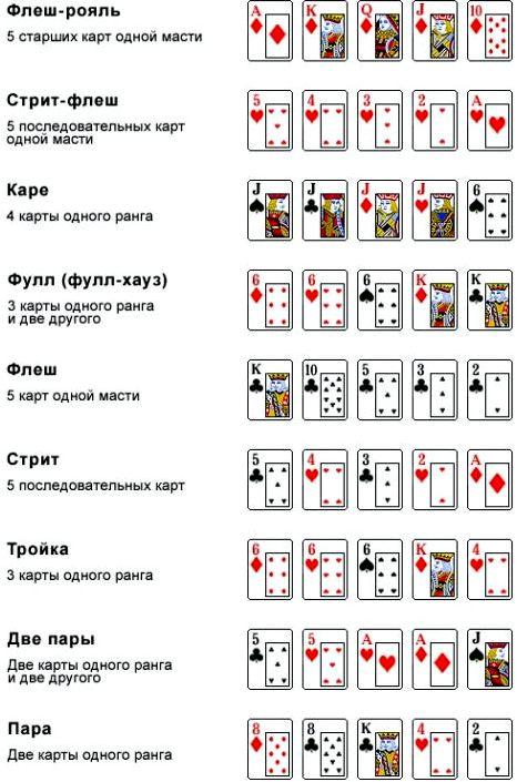 pravila-igry-v-poker-tehasskij-holdem_1.jpg