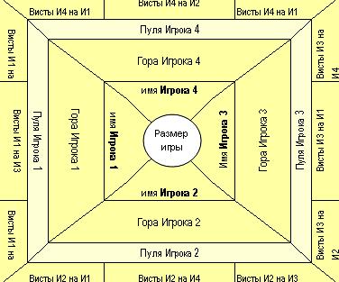 pravila-igry-v-preferans_1.png