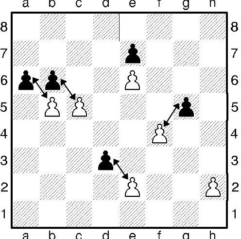 pravilo-bitogo-polja-v-shahmatah_1.jpg