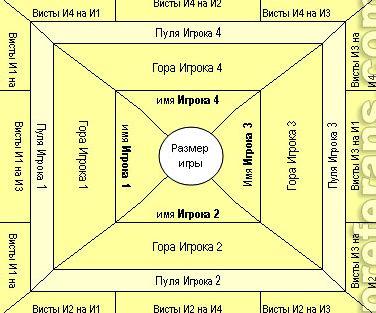 Преферанс теория игры