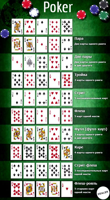 tehasskij-holdem-kombinacii-kart_1.jpg