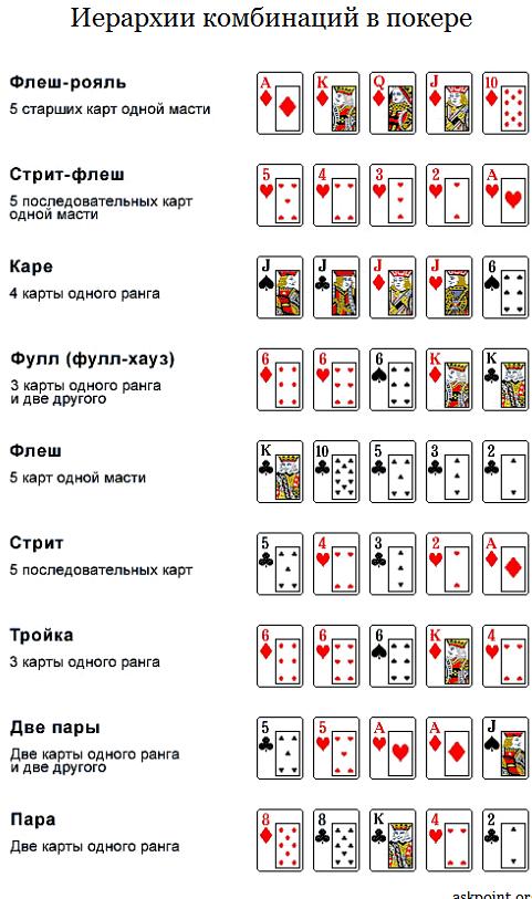tehasskij-poker-kombinacii-i-pravila_1.png