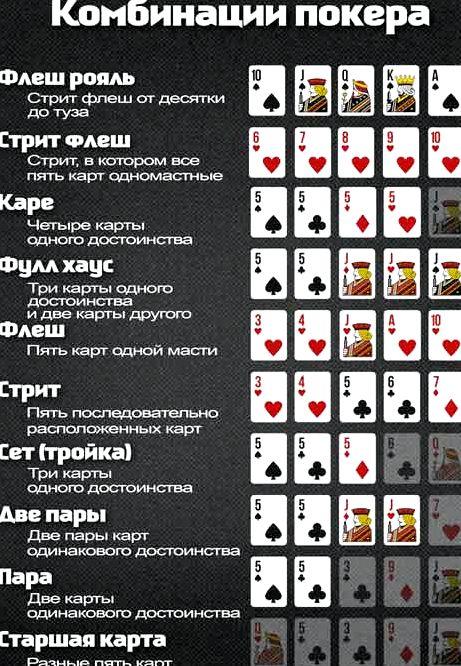 texas-holdem-poker-pravila-igry_1.jpg